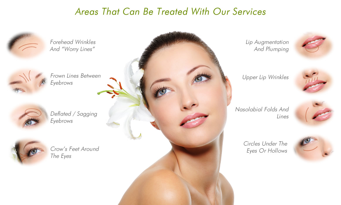 Facial Injections Services New York City